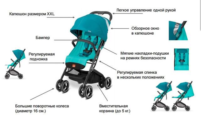 Легкая и маневренная прогулочная коляска типа YOYO